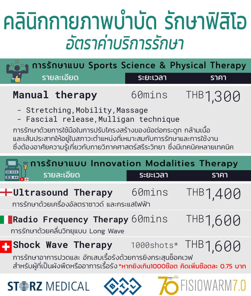 ค่าบริการ Raksa Physio คลินิกกายภาพบำบัด