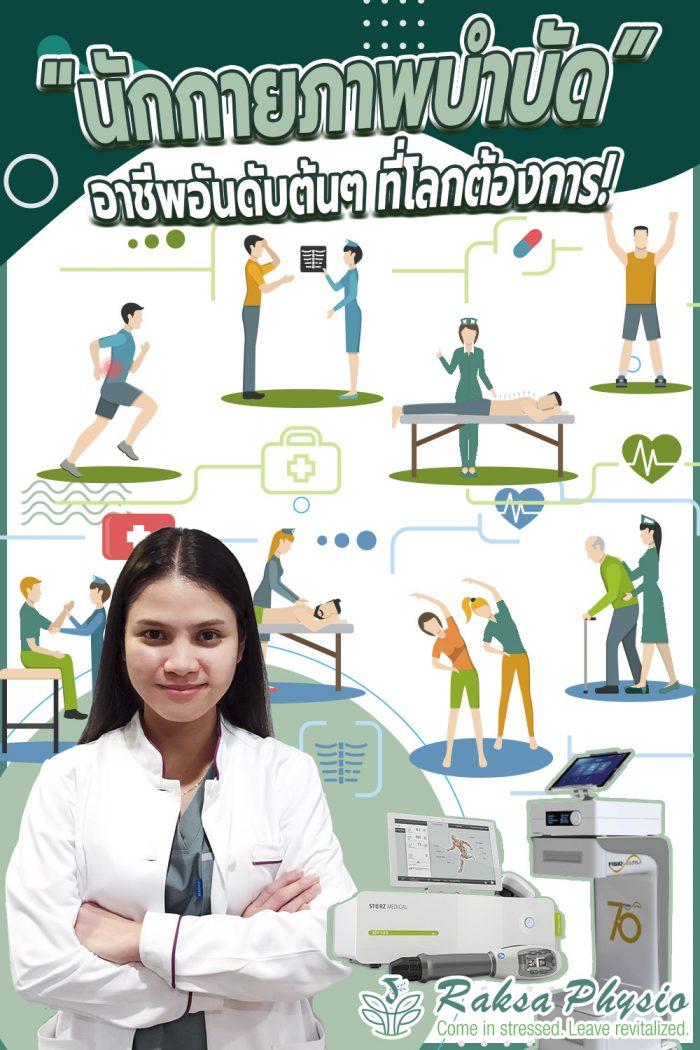 Raksa Physio คลินิกกายภาพบำบัด รักษาอาการปวดเจ็บให้ถูก แนะนำทำกายภาพ เทคนิคเฉพาะทาง ต้นคอ หลัง เข่า ออฟฟิศซินโดรม การรักษาแบบ Stretching , Mobility, Trigger Point , Therapy